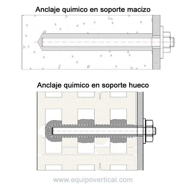 Esp rrago inox m12x160 para anclaje qu mico acero - Varilla roscada inox ...